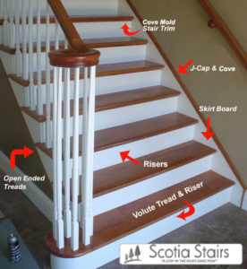 Staircase Parts And Stair Components Scotia Stairs Ltd
